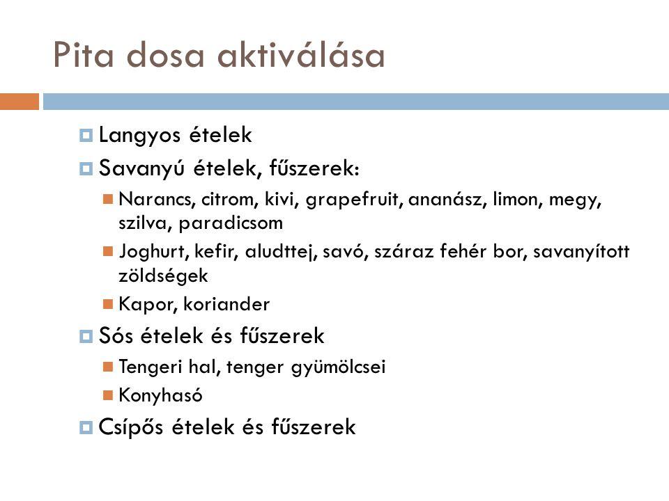 Pita dosa aktiválása  Langyos ételek  Savanyú ételek, fűszerek:  Narancs, citrom, kivi, grapefruit, ananász, limon, megy, szilva, paradicsom  Jogh