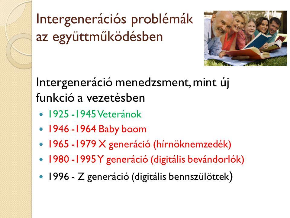 Tudásmegosztás korosztályos problémái tudásmegosztás életkori sajátosságai óvodás életkor Kommunikáció kialakulásának ideje – értelmes mondanivaló, szocializáció természetes együttműködés, de versenyhelyzetben megjelenik a tudásvisszatartás általános iskola Természetes közösségi lét, elfogadtatáskölcsönös segítség természetes Középiskola/ Z generáció Tudatos taktikai megfontolásokcsak, ha te is Egyetem/Y generáció Versengés együttműködés mélypontja (bizalmatlanság) egyetem és munka szintézisben/ Y, X generáció Versengő összetartás ha szükséges, hát legyen.