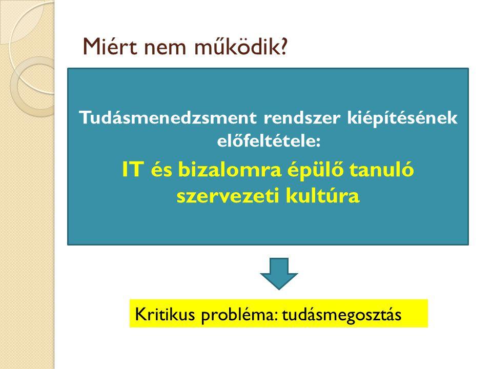 Miért nem működik? Tudásmenedzsment rendszer kiépítésének előfeltétele: IT és bizalomra épülő tanuló szervezeti kultúra Kritikus probléma: tudásmegosz