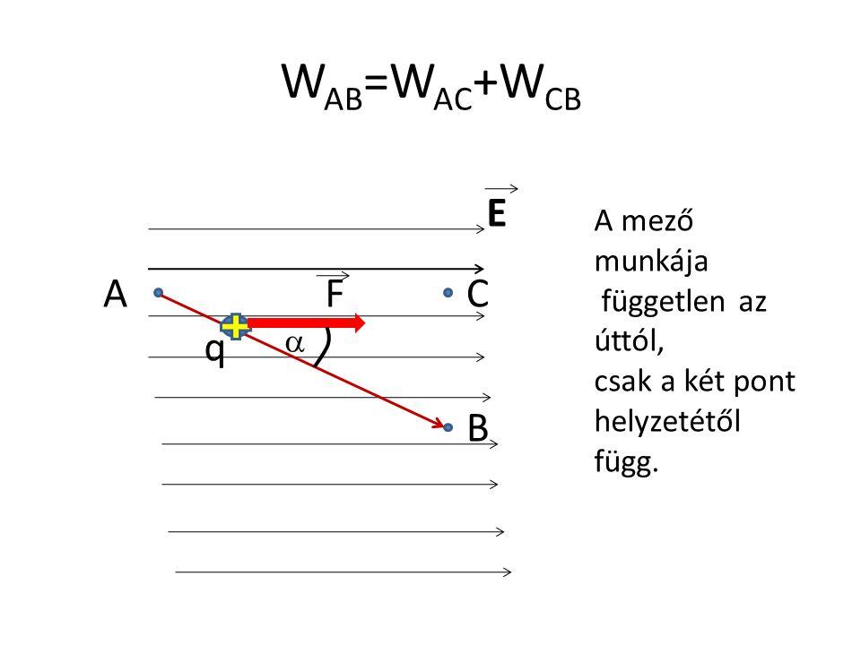 W AB =W AC +W CB E C B A q  F A mező munkája független az úttól, csak a két pont helyzetétől függ.