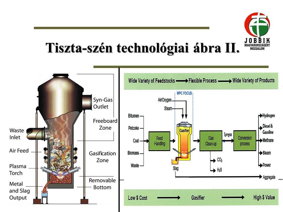 Tiszta-szén technológiai ábra II.
