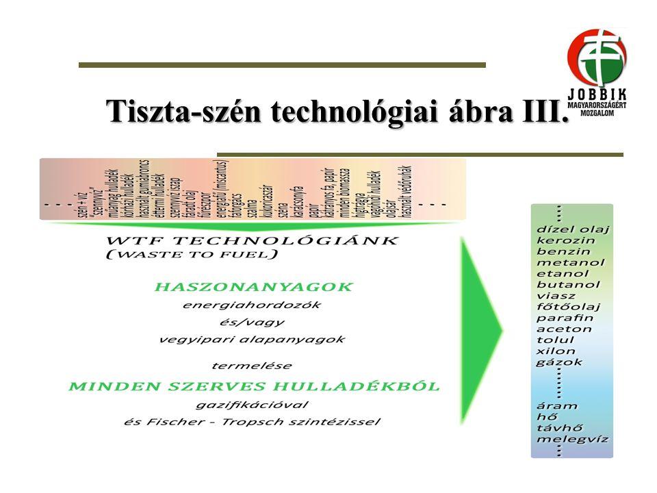 Tiszta-szén technológiai ábra III.
