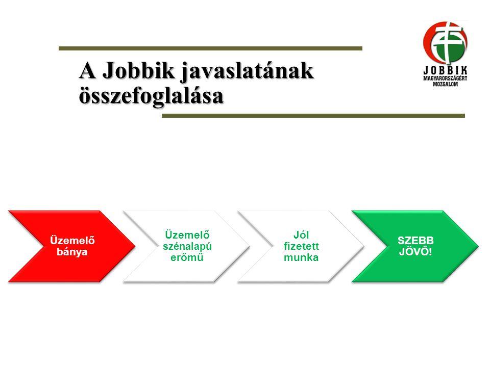 A Jobbik javaslatának összefoglalása Üzemelő bánya Üzemelő szénalapú erőmű Jól fizetett munka SZEBB JÖVŐ!