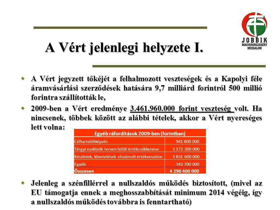 A Vért jelenlegi helyzete I.  A Vért jegyzett tőkéjét a felhalmozott veszteségek és a Kapolyi féle áramvásárlási szerződések hatására 9,7 milliárd fo