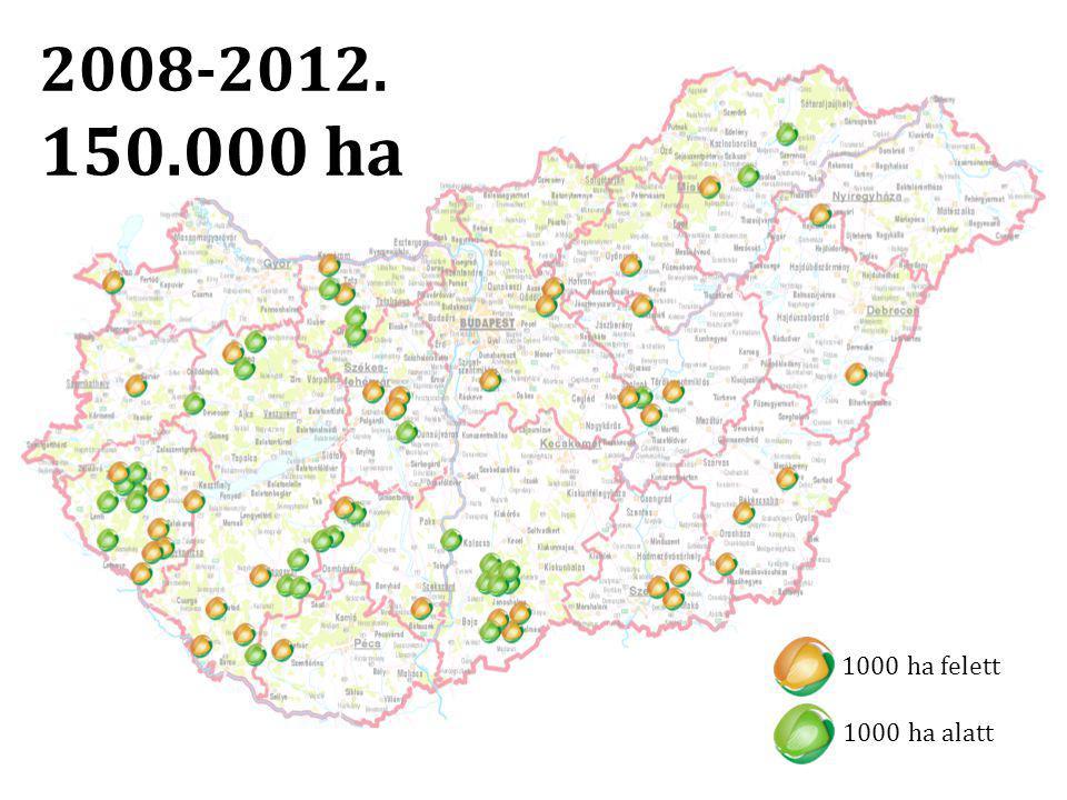 2008-2012. 150.000 ha 2008-2012. 150.000 ha 1000 ha felett 1000 ha alatt
