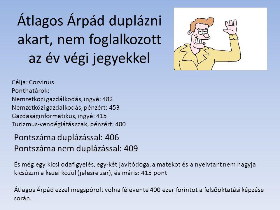 Átlagos Árpád duplázni akart, nem foglalkozott az év végi jegyekkel Célja: Corvinus Ponthatárok: Nemzetközi gazdálkodás, ingyé: 482 Nemzetközi gazdálk