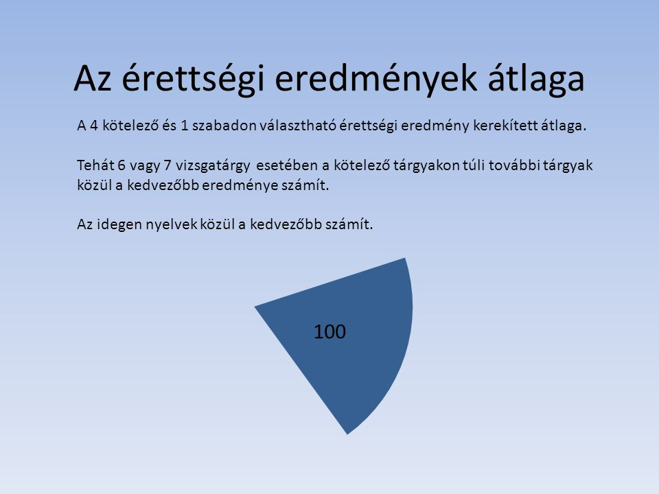 Az érettségi eredmények átlaga A 4 kötelező és 1 szabadon választható érettségi eredmény kerekített átlaga. Tehát 6 vagy 7 vizsgatárgy esetében a köte