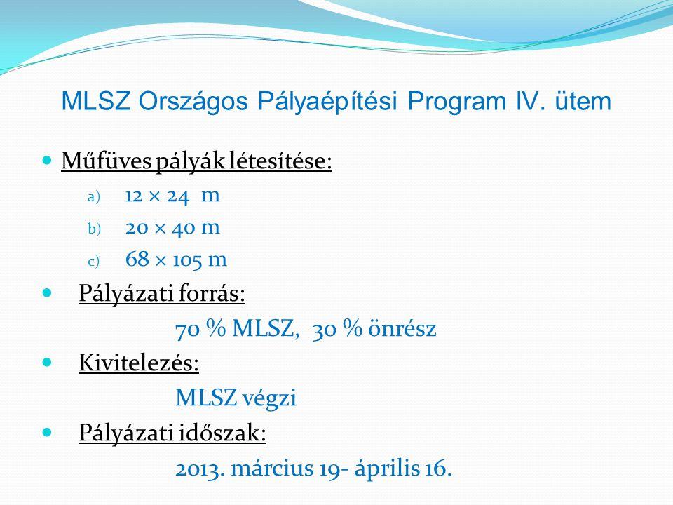 MLSZ Országos Pályaépítési Program IV.