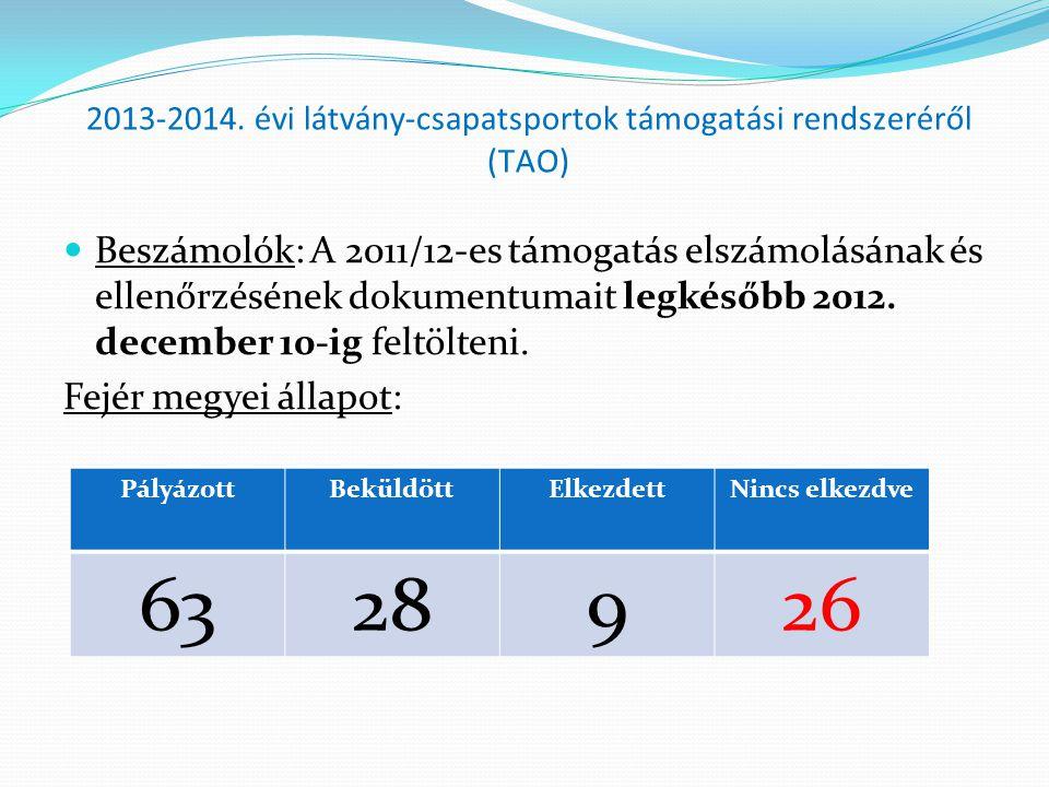 2013-2014. évi látvány-csapatsportok támogatási rendszeréről (TAO)  Beszámolók: A 2011/12-es támogatás elszámolásának és ellenőrzésének dokumentumait