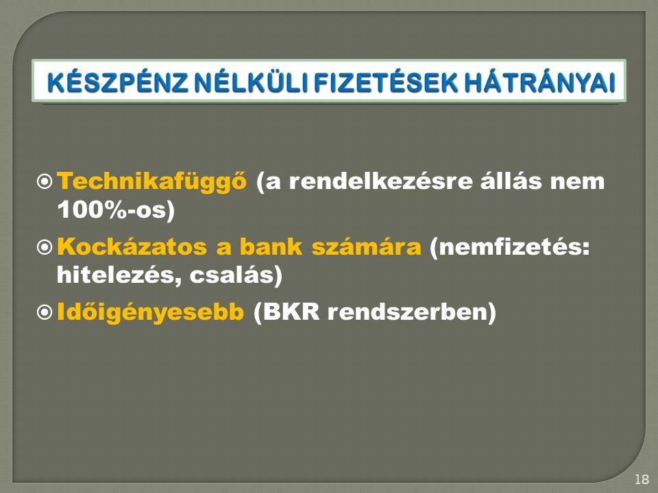  Technikafüggő (a rendelkezésre állás nem 100%-os)  Kockázatos a bank számára (nemfizetés: hitelezés, csalás)  Időigényesebb (BKR rendszerben) 18