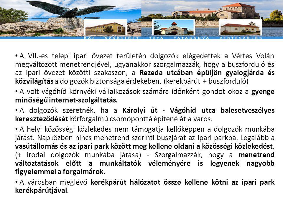 • A VII.-es telepi ipari övezet területén dolgozók elégedettek a Vértes Volán megváltozott menetrendjével, ugyanakkor szorgalmazzák, hogy a buszforduló és az ipari övezet közötti szakaszon, a Rezeda utcában épüljön gyalogjárda és közvilágítás a dolgozók biztonsága érdekében.