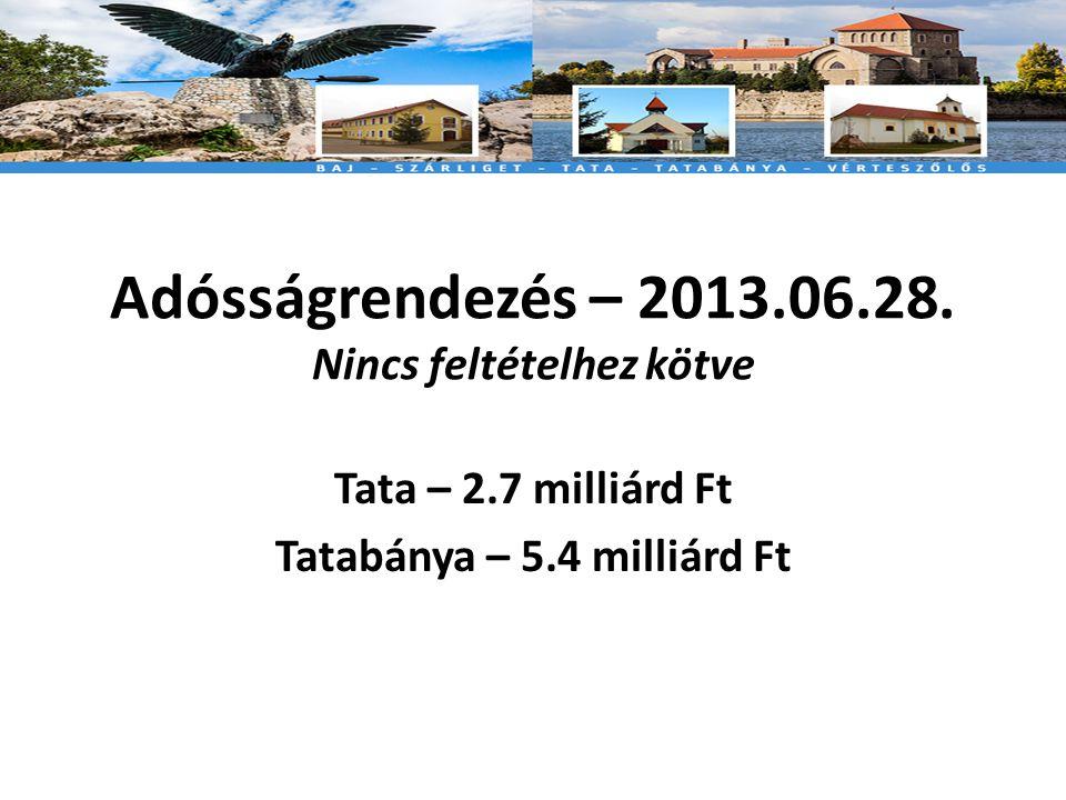 Adósságrendezés – 2013.06.28.