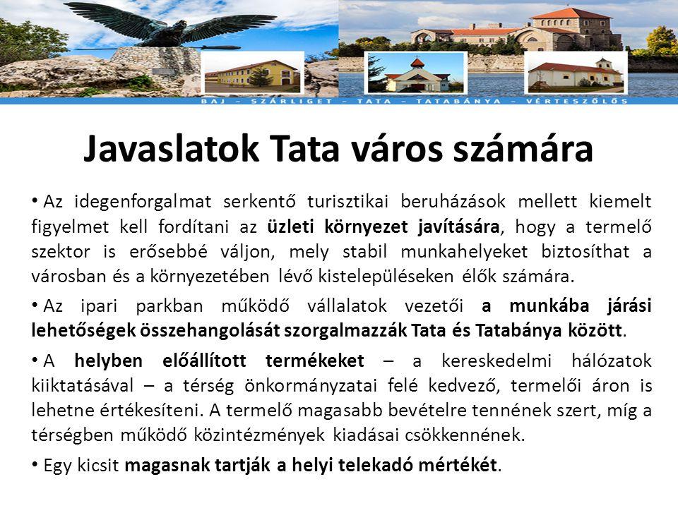 Javaslatok Tata város számára • Az idegenforgalmat serkentő turisztikai beruházások mellett kiemelt figyelmet kell fordítani az üzleti környezet javítására, hogy a termelő szektor is erősebbé váljon, mely stabil munkahelyeket biztosíthat a városban és a környezetében lévő kistelepüléseken élők számára.