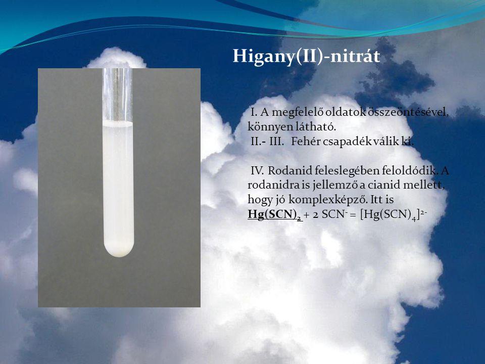 Higany(II)-nitrát I. A megfelelő oldatok összeöntésével, könnyen látható. II.- III. Fehér csapadék válik ki. IV. Rodanid feleslegében feloldódik. A ro