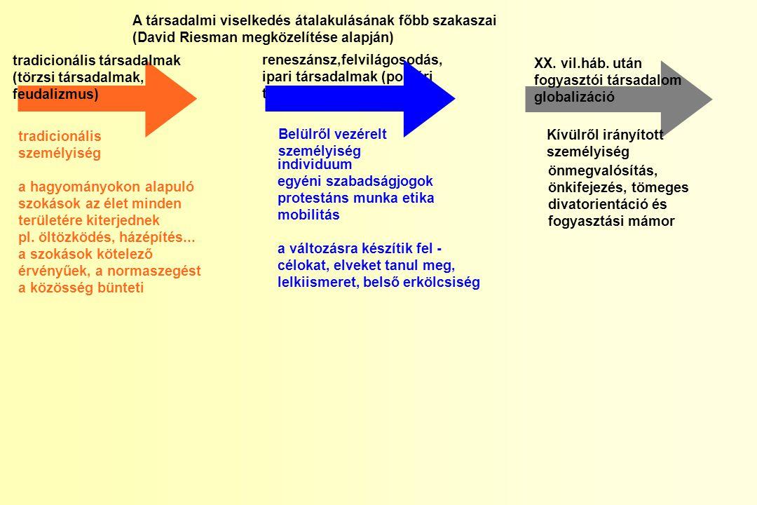 A társadalmi viselkedés átalakulásának főbb szakaszai (David Riesman megközelítése alapján) tradicionális társadalmak (törzsi társadalmak, feudalizmus