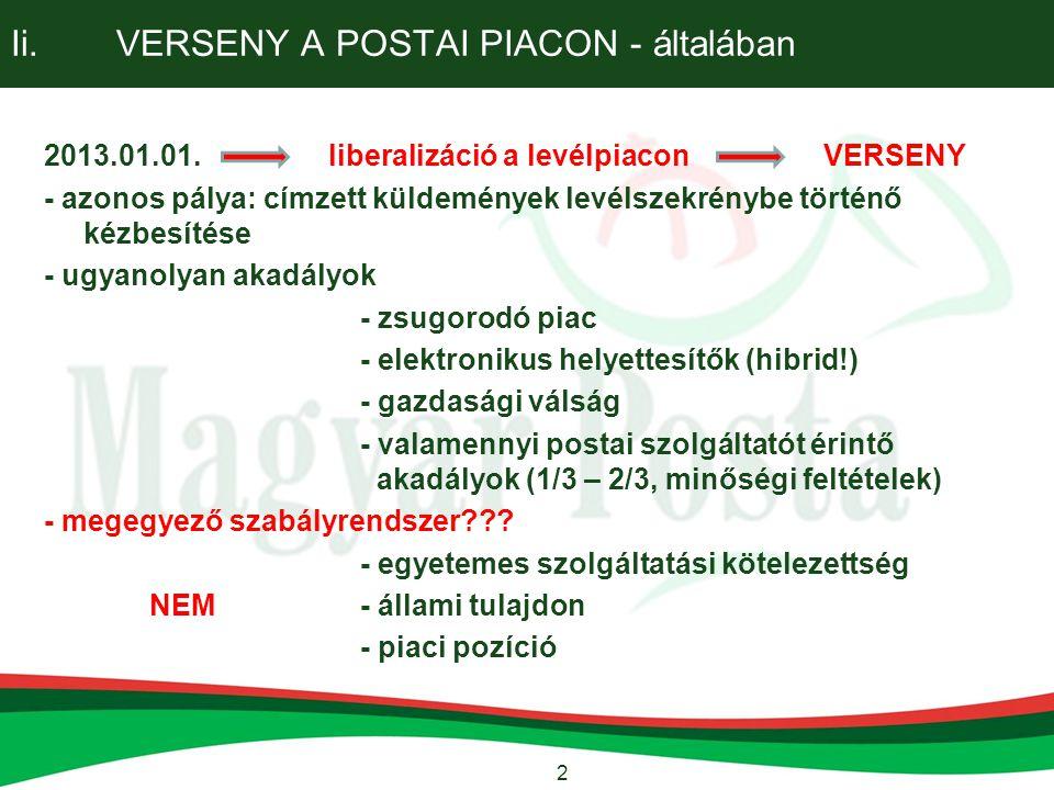 2 Ii.VERSENY A POSTAI PIACON - általában 2013.01.01. liberalizáció a levélpiacon VERSENY - azonos pálya: címzett küldemények levélszekrénybe történő k