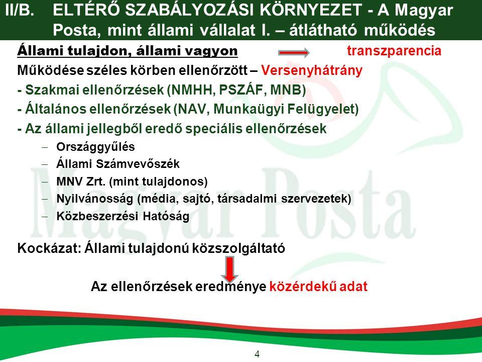 4 II/B.ELTÉRŐ SZABÁLYOZÁSI KÖRNYEZET - A Magyar Posta, mint állami vállalat I. – átlátható működés Állami tulajdon, állami vagyon transzparencia Működ