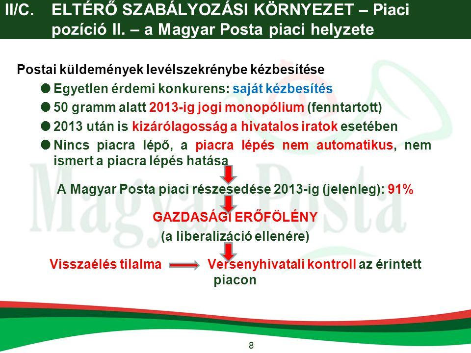 8 II/C.ELTÉRŐ SZABÁLYOZÁSI KÖRNYEZET – Piaci pozíció II. – a Magyar Posta piaci helyzete Postai küldemények levélszekrénybe kézbesítése  Egyetlen érd