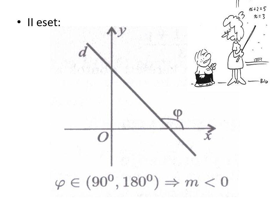 Könyvészet • Matematika tankönyv a X. osztály számára • www.google.hu/ képek