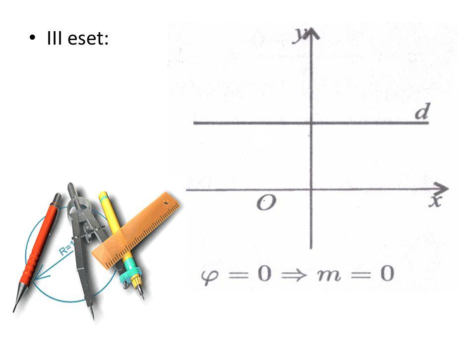 Egyenes egyenletének általános alakja • Minden síkbeli egyenes egyenlete felírható ax+by+c=0, a,b,c e R,alakban, ahol a és b nem lehet egyidejűleg 0.