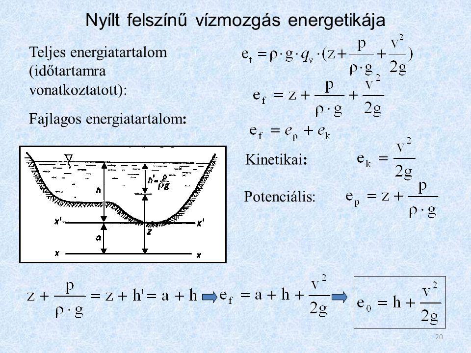 Nyílt felszínű vízmozgás energetikája Teljes energiatartalom (időtartamra vonatkoztatott): Fajlagos energiatartalom: Kinetikai: Potenciális: 20