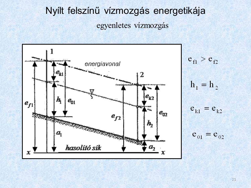 egyenletes vízmozgás Nyílt felszínű vízmozgás energetikája 21