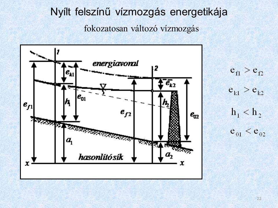 Nyílt felszínű vízmozgás energetikája fokozatosan változó vízmozgás 22