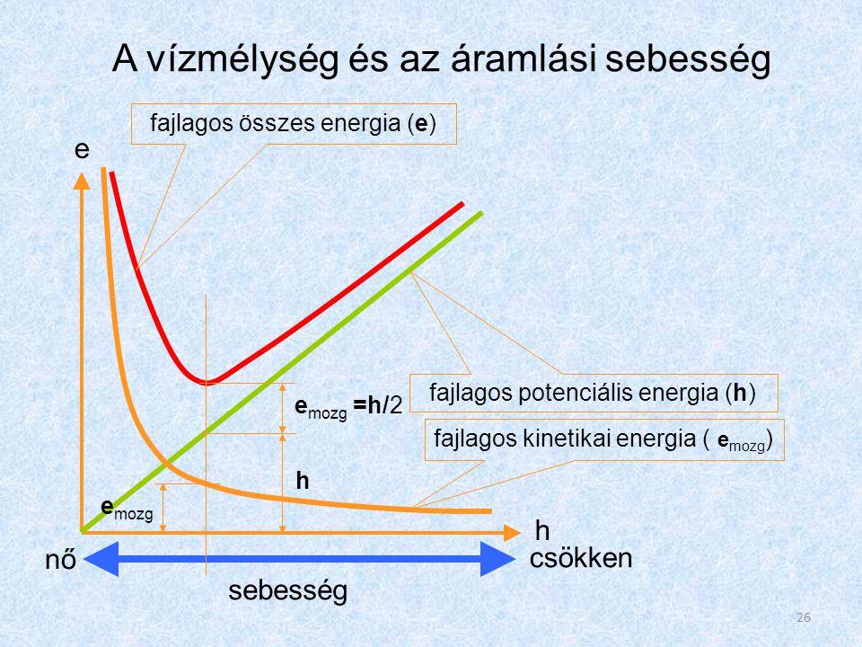 A vízmélység és az áramlási sebesség e mozg =h/2 h e e mozg fajlagos összes energia (e) fajlagos potenciális energia (h) fajlagos kinetikai energia ( e mozg ) h sebesség nő csökken 26