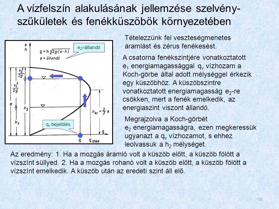 A vízfelszín alakulásának jellemzése szelvény- szűkületek és fenékküszöbök környezetében Tételezzünk fel veszteségmenetes áramlást és zérus fenékesést.