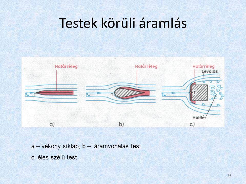 Testek körüli áramlás a – vékony síklap; b – áramvonalas test c éles szélű test 36