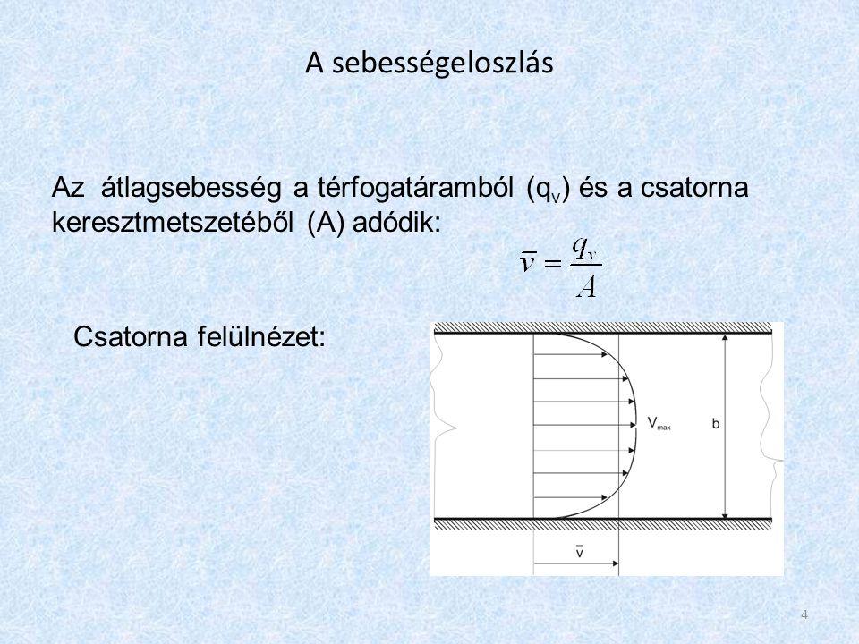 A sebességeloszlás Az átlagsebesség a térfogatáramból (q v ) és a csatorna keresztmetszetéből (A) adódik: Csatorna felülnézet: 4