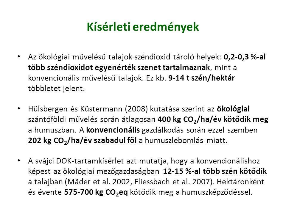 Kísérleti eredmények • Az ökológiai művelésű talajok széndioxid tároló helyek: 0,2-0,3 %-al több széndioxidot egyenérték szenet tartalmaznak, mint a k