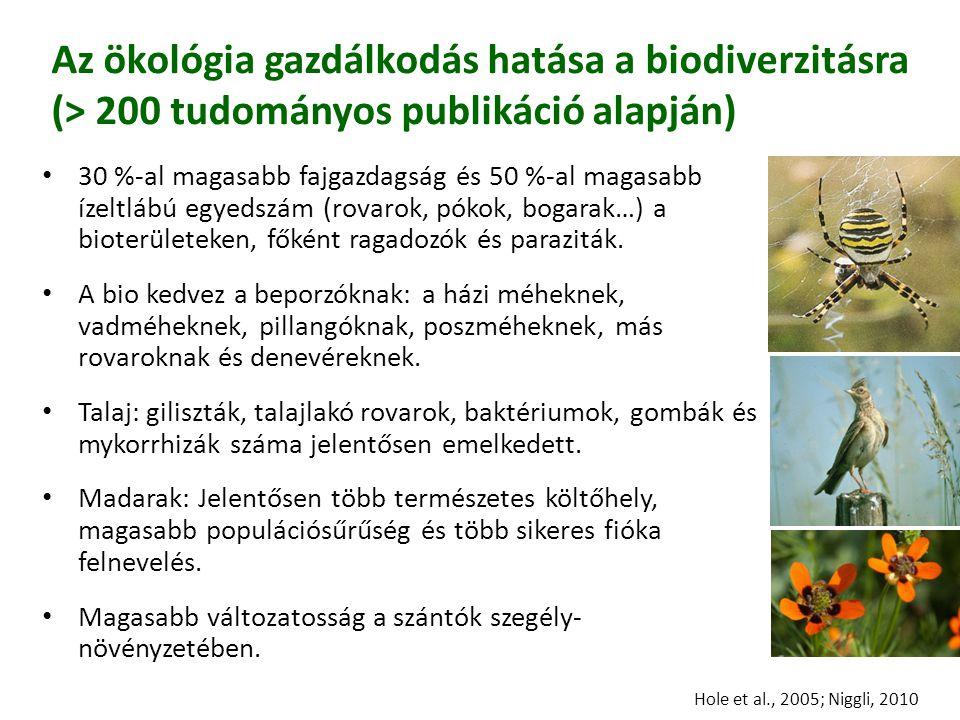 • 30 %-al magasabb fajgazdagság és 50 %-al magasabb ízeltlábú egyedszám (rovarok, pókok, bogarak…) a bioterületeken, főként ragadozók és paraziták. •
