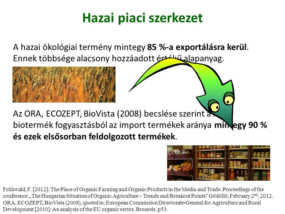 A hazai ökológiai termény mintegy 85 %-a exportálásra kerül. Ennek többsége alacsony hozzáadott értékű alapanyag. Az ORA, ECOZEPT, BioVista (2008) bec