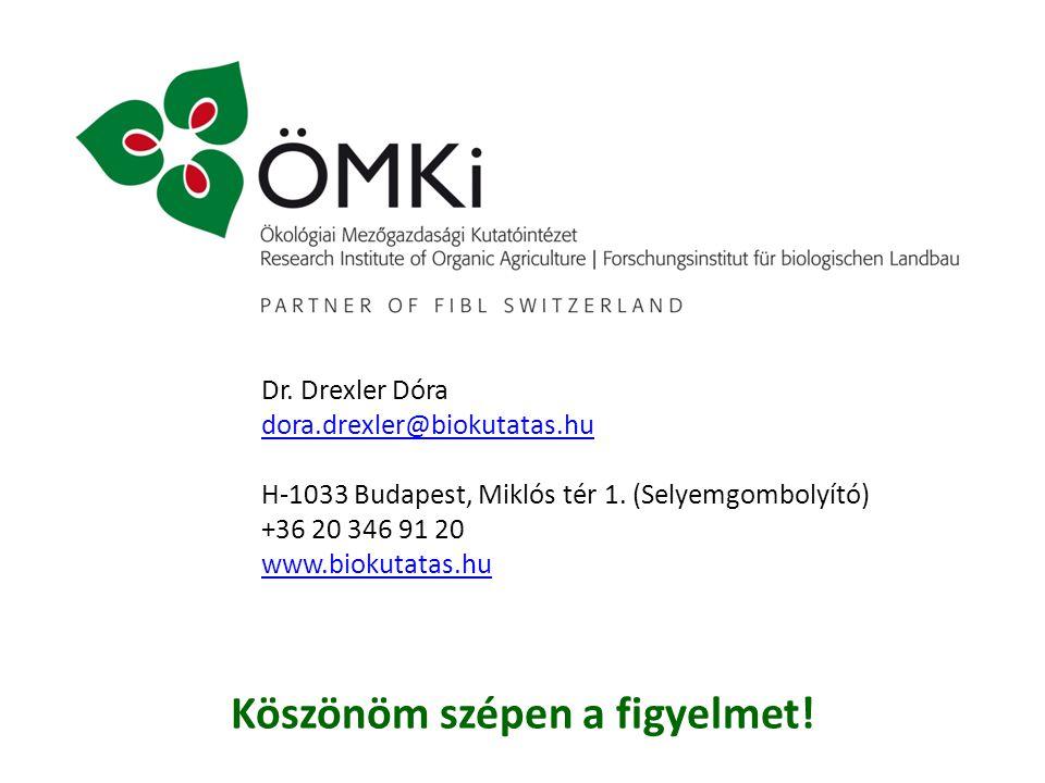 Köszönöm szépen a figyelmet! Dr. Drexler Dóra dora.drexler@biokutatas.hu H-1033 Budapest, Miklós tér 1. (Selyemgombolyító) +36 20 346 91 20 www.biokut