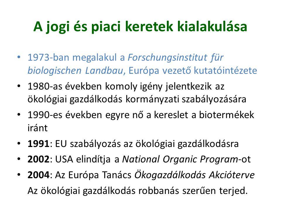 A jogi és piaci keretek kialakulása • 1973-ban megalakul a Forschungsinstitut für biologischen Landbau, Európa vezető kutatóintézete • 1980-as években