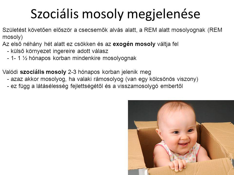 Szociális mosoly megjelenése Születést követően először a csecsemők alvás alatt, a REM alatt mosolyognak (REM mosoly) Az első néhány hét alatt ez csök