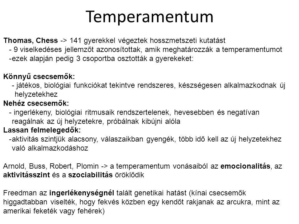 Temperamentum Thomas, Chess -> 141 gyerekkel végeztek hosszmetszeti kutatást - 9 viselkedéses jellemzőt azonosítottak, amik meghatározzák a temperamen