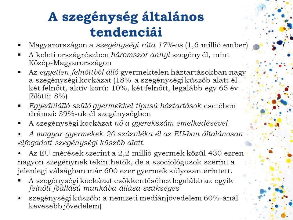A szegénység általános tendenciái  Magyarországon a szegénységi ráta 17%-os (1,6 millió ember)  A keleti országrészben háromszor annyi szegény él, m