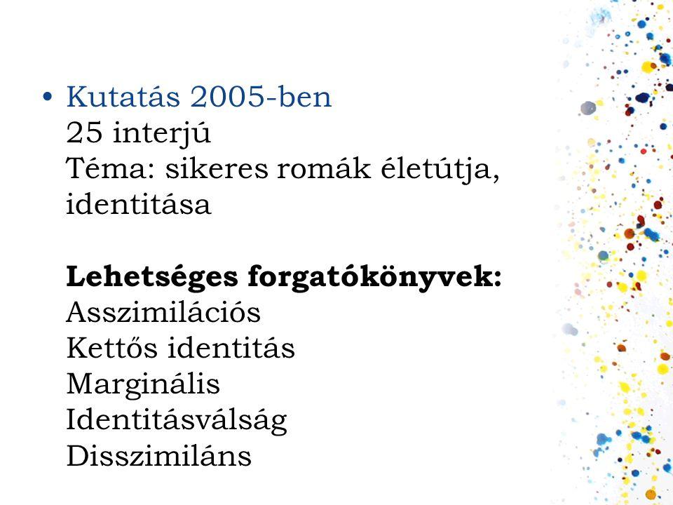 •Kutatás 2005-ben 25 interjú Téma: sikeres romák életútja, identitása Lehetséges forgatókönyvek: Asszimilációs Kettős identitás Marginális Identitásvá