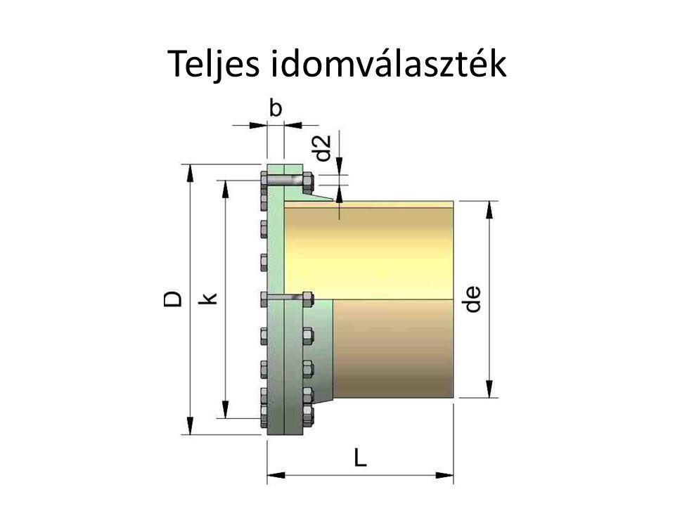 HOBAS referenciák öntözés • Nagytőke: vízkivétel a Hármas-Körösből DN600, PN10 • Dónáti öntözőfürt: 900m DN450 PN6-os vezeték • Dalmand Zrt.