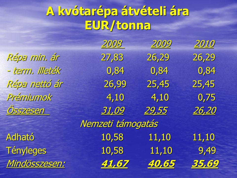 A kvótarépa átvételi ára EUR/tonna 2008 2009 2010 2008 2009 2010 Répa min. ár27,83 26,29 26,29 - term. illeték 0,84 0,84 0,84 Répa nettó ár 26,99 25,4