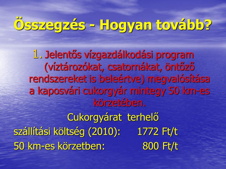 Összegzés - Hogyan tovább? 1. Jelentős vízgazdálkodási program (víztározókat, csatornákat, öntőző rendszereket is beleértve) megvalósítása a kaposvári