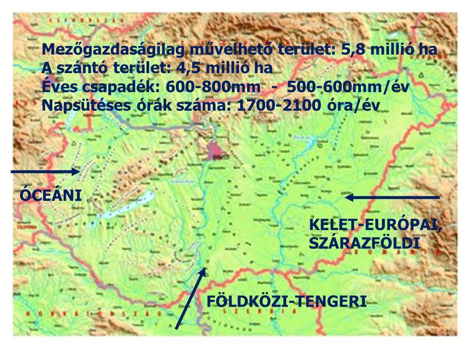 Mezőgazdaságilag művelhető terület: 5,8 millió ha A szántó terület: 4,5 millió ha Éves csapadék: 600-800mm - 500-600mm/év Napsütéses órák száma: 1700-