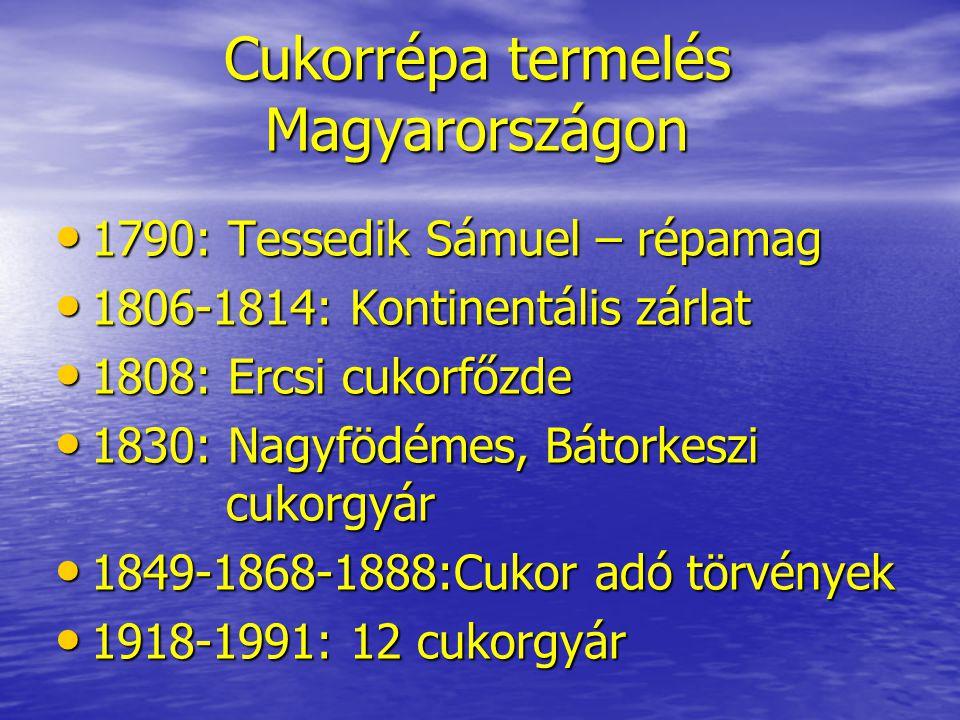 Cukorrépa termelés Magyarországon • 1790: Tessedik Sámuel – répamag • 1806-1814: Kontinentális zárlat • 1808: Ercsi cukorfőzde • 1830: Nagyfödémes, Bá