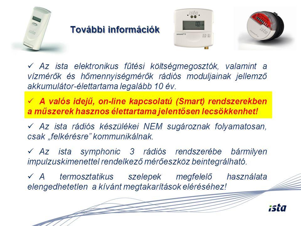 További információk  Az ista elektronikus fűtési költségmegosztók, valamint a vízmérők és hőmennyiségmérők rádiós moduljainak jellemző akkumulátor-él