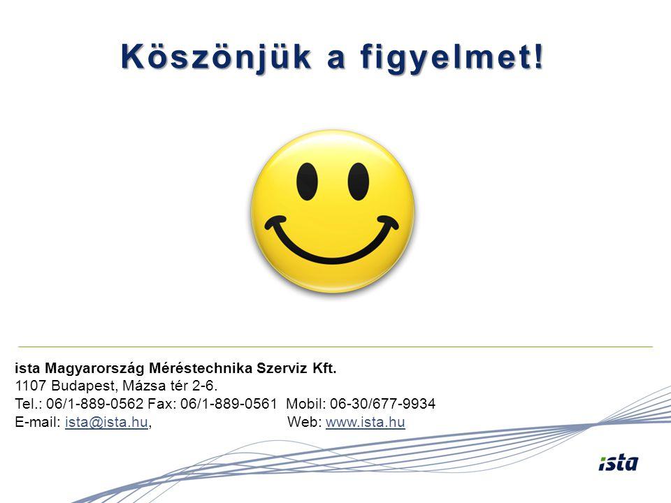 Köszönjük a figyelmet! ista Magyarország Méréstechnika Szerviz Kft. 1107 Budapest, Mázsa tér 2-6. Tel.: 06/1-889-0562 Fax: 06/1-889-0561 Mobil: 06-30/