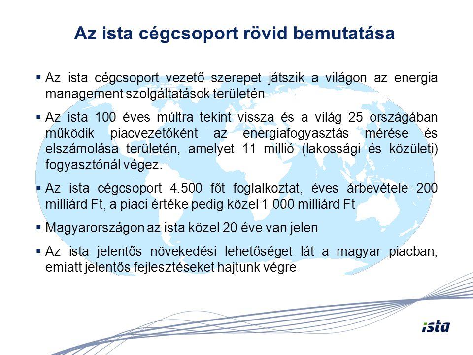 Az ista cégcsoport rövid bemutatása  Az ista cégcsoport vezető szerepet játszik a világon az energia management szolgáltatások területén  Az ista 10