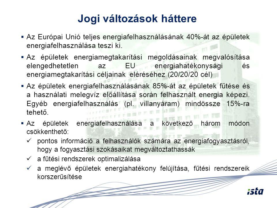 Jogi változások háttere  Az Európai Unió teljes energiafelhasználásának 40%-át az épületek energiafelhasználása teszi ki.  Az épületek energiamegtak