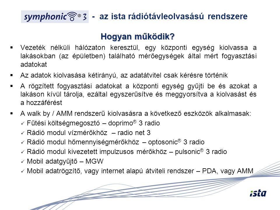 Fumonic 3 radio net - rádiós füstérzékelő Az ista új terméke, az életmentő füstérzékelő fumonic 3 radio net alig nagyobb, mint egy kávés csésze.